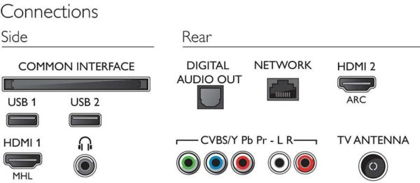 LCD телевизор Philips 43PFT5301